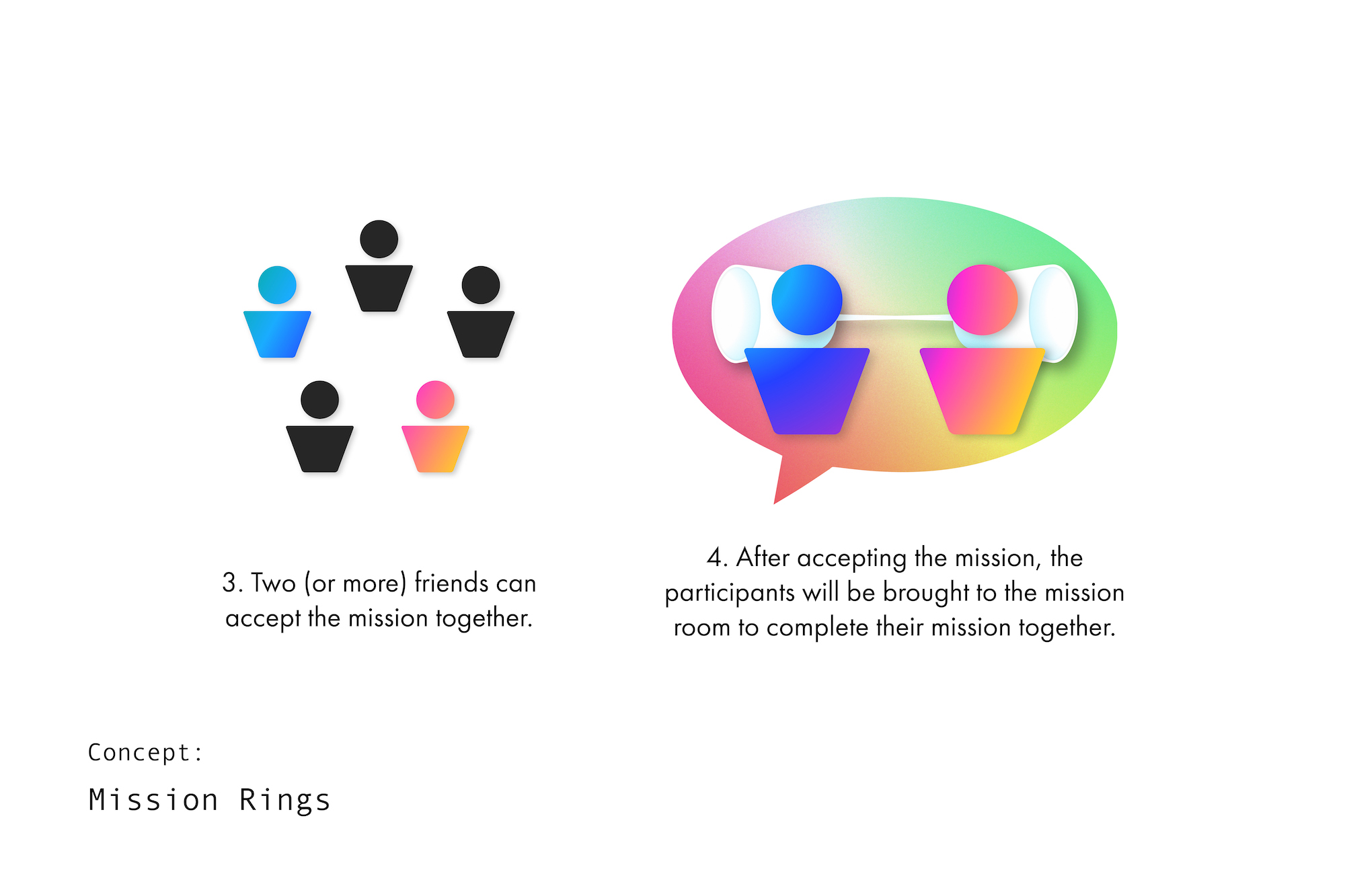 5-mission-rings-concept-2